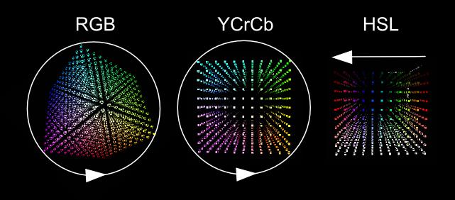 colorspace_explorer [Octavi Estape's Computer Vision site]